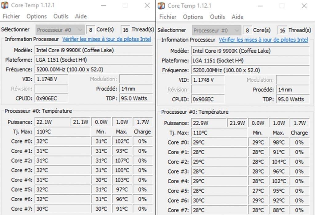 Comparatif températures Cinebench R15 avant/après DELID dans notre article Intel DELID 9900K : procédure, test et réel utilité