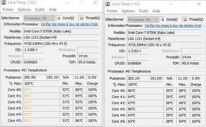 Comparatif des résultats du prime95 small FTT du mode auto Asus dans notre tutoriel DELID pour décapsuler votre processeur Intel en toute sécurité