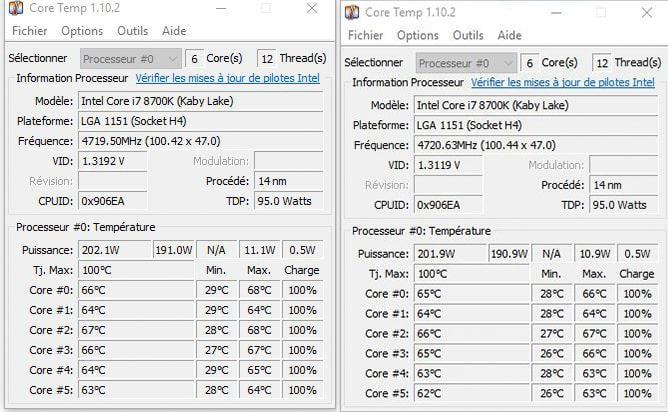 Comparatif avant/après conductonaut sur IHS dans notre tutoriel DELID pour décapsuler votre processeur Intel en toute sécurité