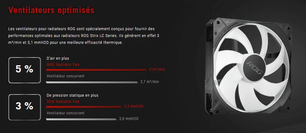Les performances des ventilateurs 140mm Asus ROG Strix LC face à la concurrence