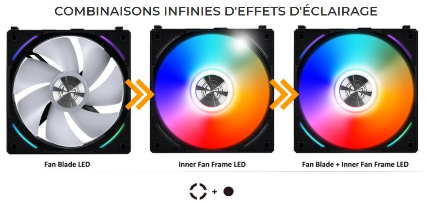 Lian Li dévoile ses nouveaux ventilateurs UNI Fan AL120 RGB